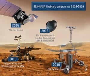ESA-NASA-ExoMars
